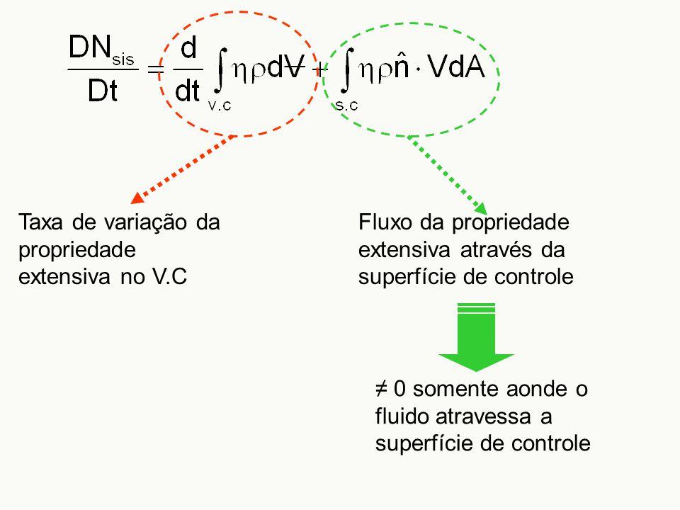 Taxa de variação da propriedade extensiva no V.C Fluxo da propriedade extensiva através da superfície de controle ≠ 0 somente aonde o fluido atravessa