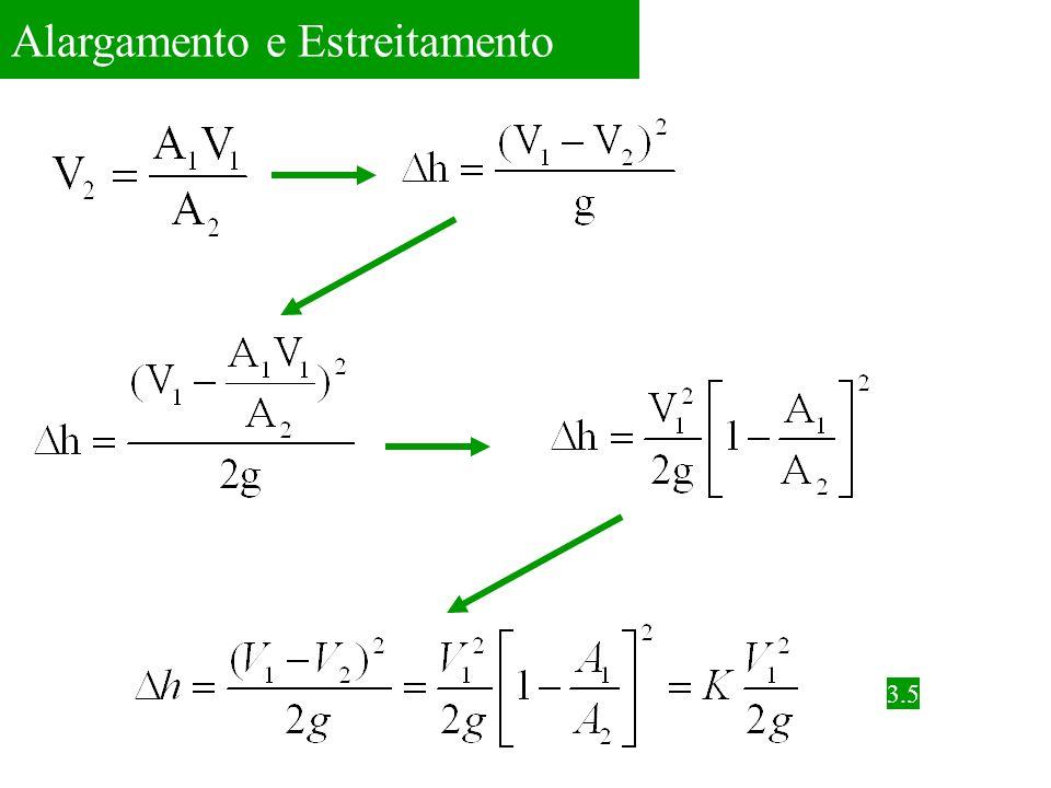 Alargamento e Estreitamento 3.5