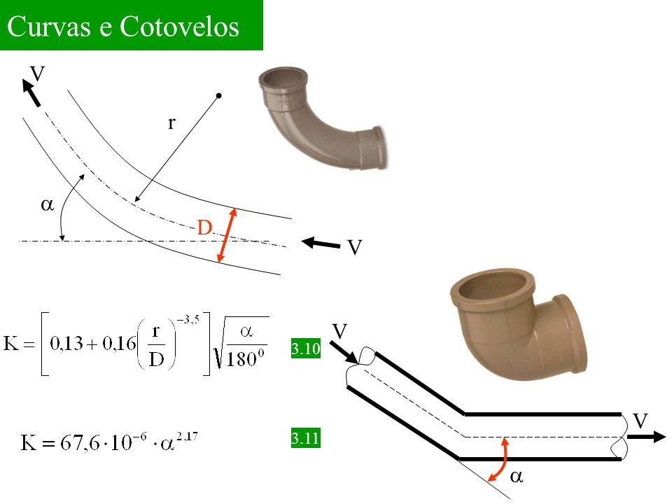 Curvas e Cotovelos r V  D V  V V 3.10 3.11