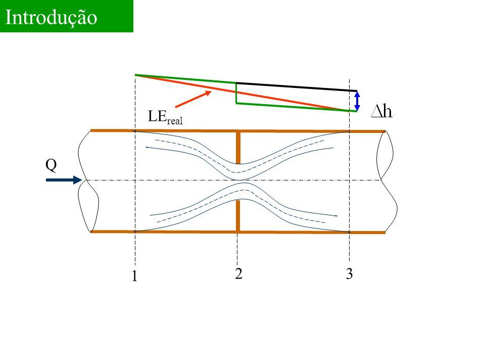 Expressão Geral das Perdas Localizadas 3.1 GeometriaRe 
