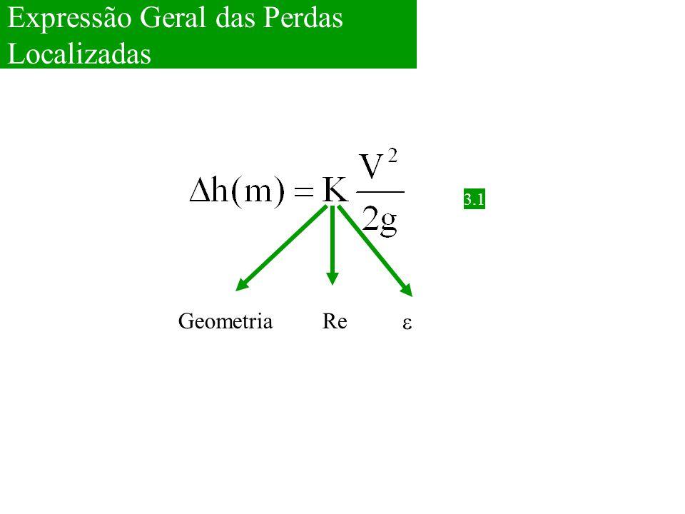 Expressão Geral das Perdas Localizadas Curva K x Re (Cotovelo de 45 0 1 1/2 ) Ferro galvanizado