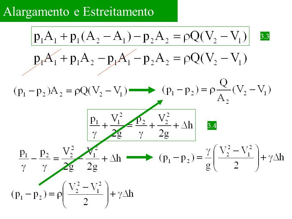 Exemplo 3.1 1) Seja V=1,0m/s Tabela A1f=0,0202 2) Seja f=0,0202V=1,833m/s Tabela A1f=0,0193 V=1,873m/sTabela A1f=0,0193 Q=0,033m 3 /s