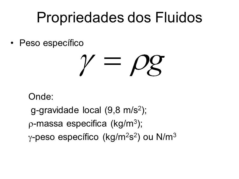 Propriedades dos Fluidos Peso específico Onde: g-gravidade local (9,8 m/s 2 );  -massa especifica (kg/m 3 );  -peso específico (kg/m 2 s 2 ) ou N/m 3
