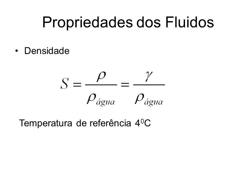 Propriedades dos Fluidos Densidade Temperatura de referência 4 0 C