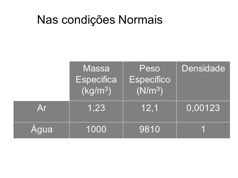 Massa Especifica (kg/m 3 ) Peso Especifico (N/m 3 ) Densidade Ar1,2312,10,00123 Água100098101 Nas condições Normais