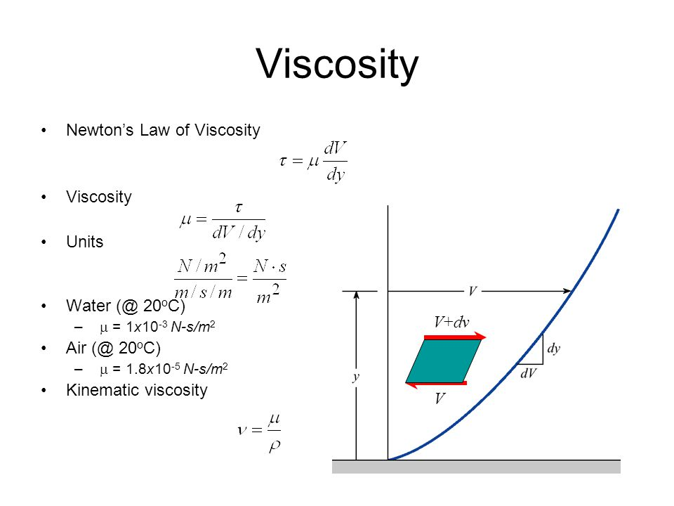 Viscosity Newton's Law of Viscosity Viscosity Units Water (@ 20 o C) –  = 1x10 -3 N-s/m 2 Air (@ 20 o C) –  = 1.8x10 -5 N-s/m 2 Kinematic viscosity V V+dv