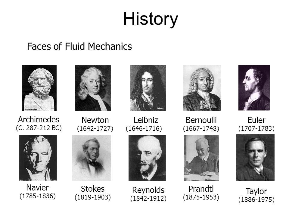 History Faces of Fluid Mechanics Archimedes (C.
