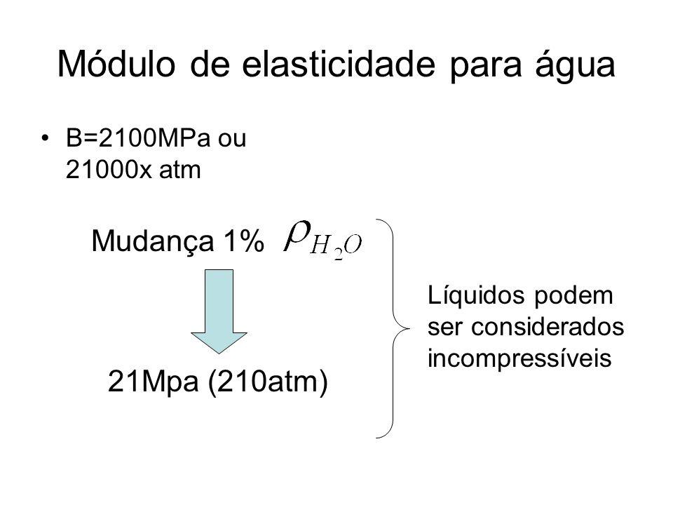 Módulo de elasticidade para água B=2100MPa ou 21000x atm Mudança 1% 21Mpa (210atm) Líquidos podem ser considerados incompressíveis