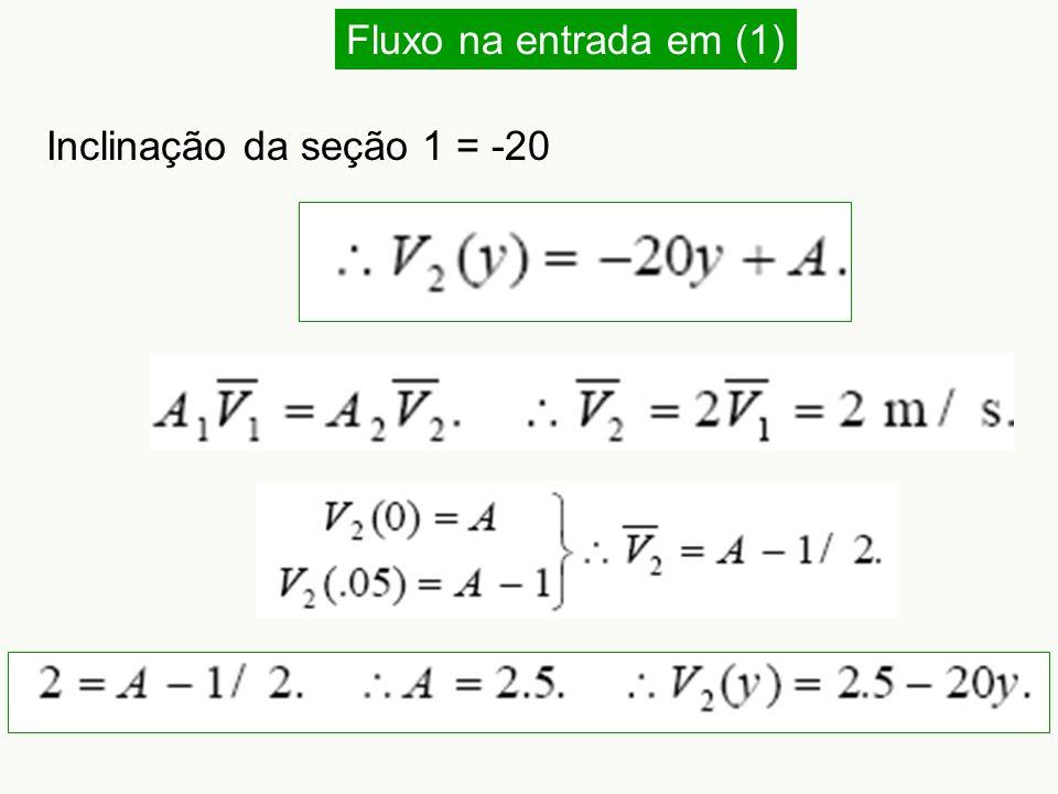 Inclinação da seção 1 = -20