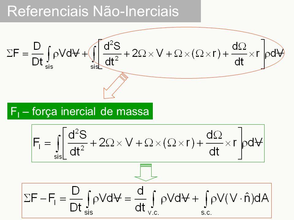Referenciais Não-Inerciais F I – força inercial de massa