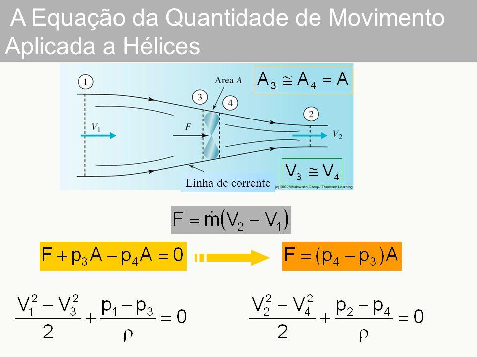 A Equação da Quantidade de Movimento Aplicada a Hélices Linha de corrente