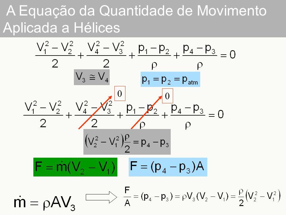 A Equação da Quantidade de Movimento Aplicada a Hélices 0 0