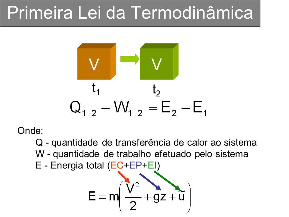 Primeira Lei da Termodinâmica VV t1t1 t2t2 Onde: Q - quantidade de transferência de calor ao sistema W - quantidade de trabalho efetuado pelo sistema
