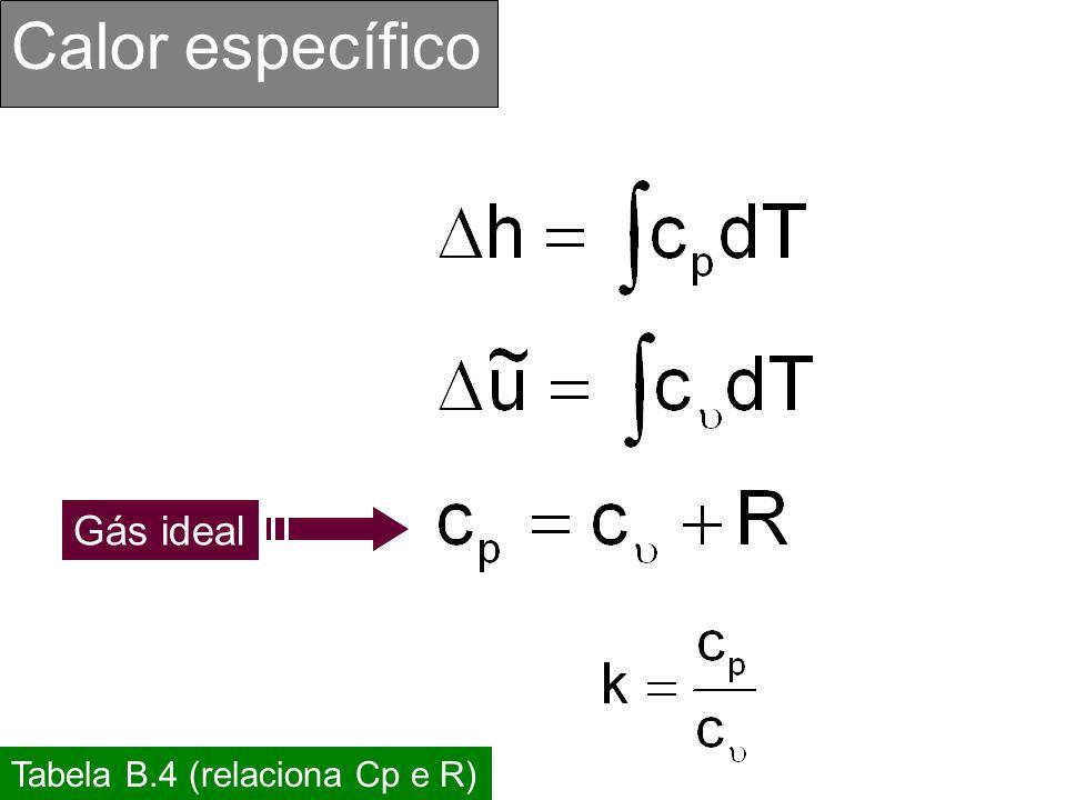 Calor específico Tabela B.4 (relaciona Cp e R) Gás ideal