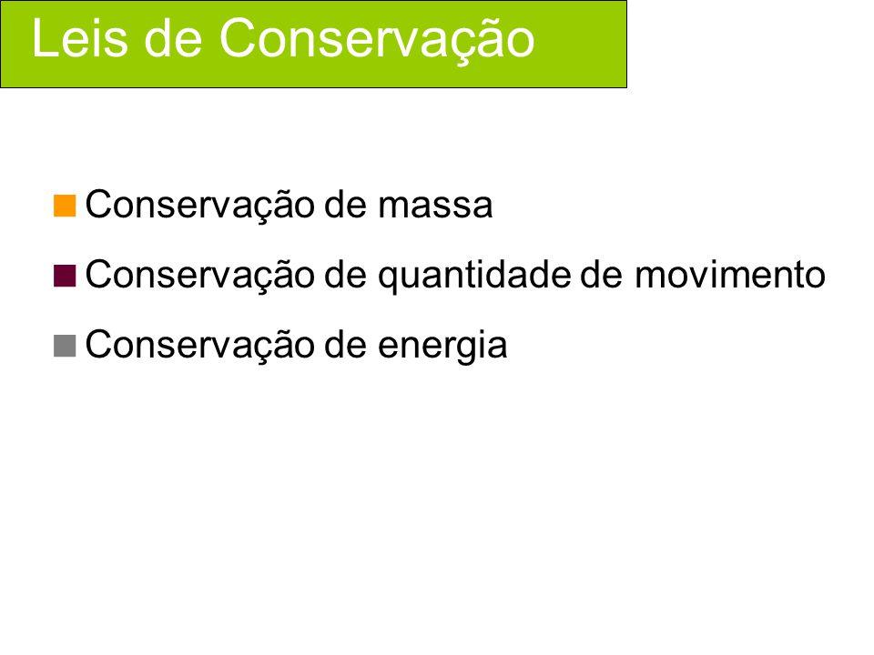 Leis de Conservação  Conservação de massa  Conservação de quantidade de movimento  Conservação de energia