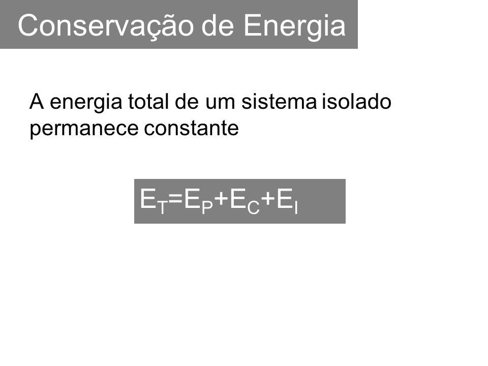 A energia total de um sistema isolado permanece constante Conservação de Energia E T =E P +E C +E I