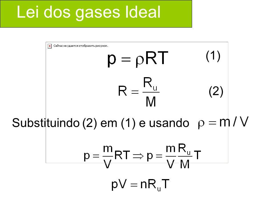 Lei dos gases Ideal (1) (2) Substituindo (2) em (1) e usando