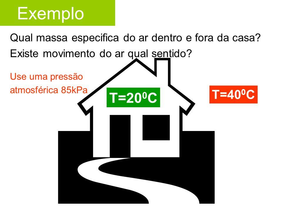 Exemplo  T=20 0 C T=40 0 C Qual massa especifica do ar dentro e fora da casa? Existe movimento do ar qual sentido? Use uma pressão atmosférica 85kPa