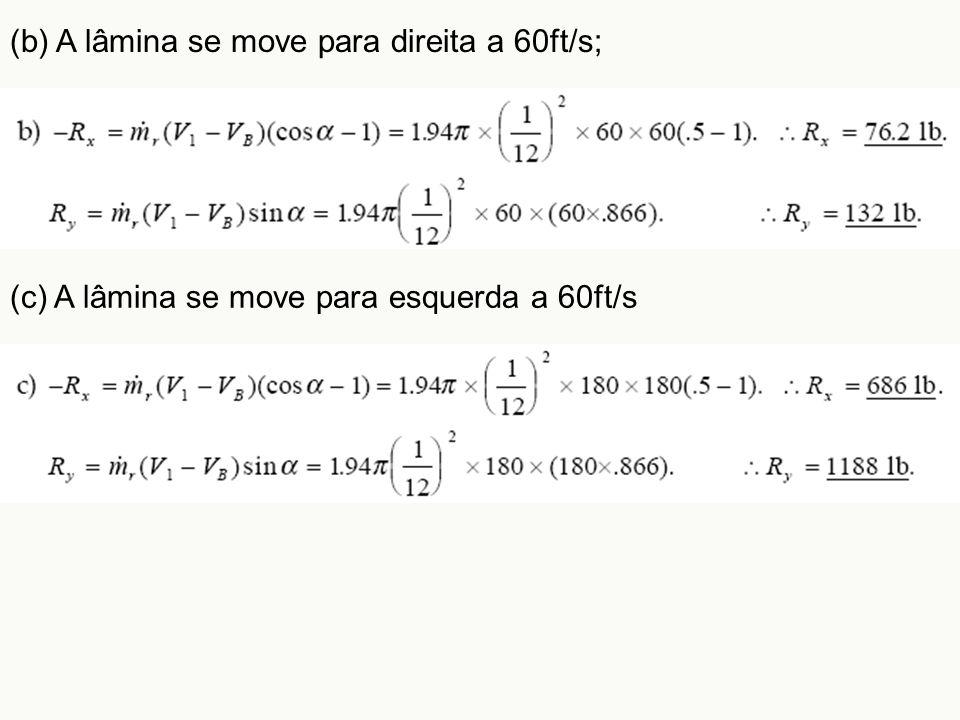 (b) A lâmina se move para direita a 60ft/s; (c) A lâmina se move para esquerda a 60ft/s