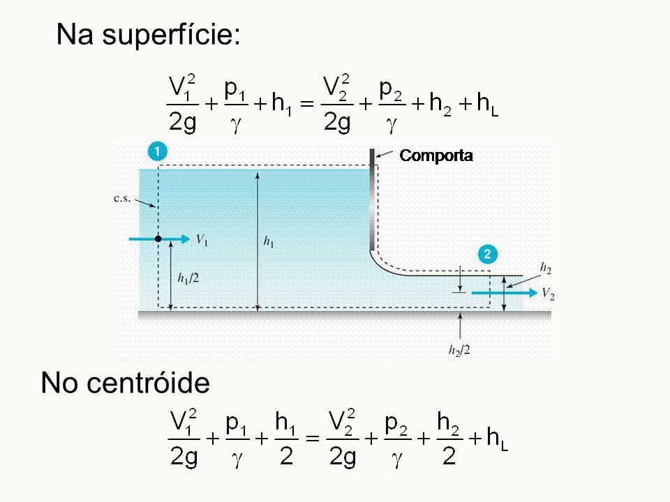 Na superfície: No centróide