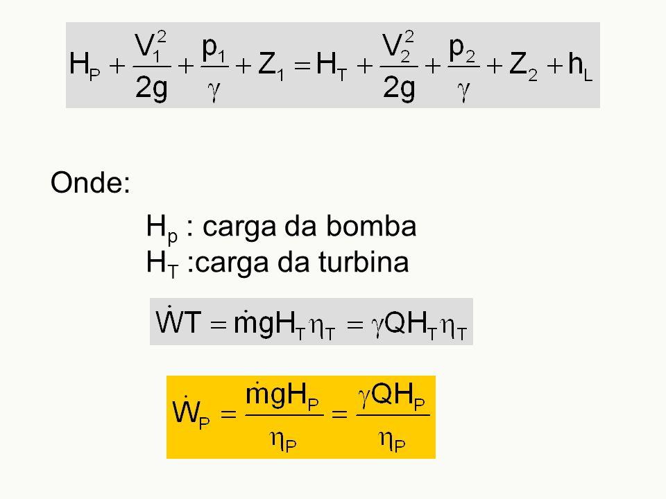 Onde: H p : carga da bomba H T :carga da turbina
