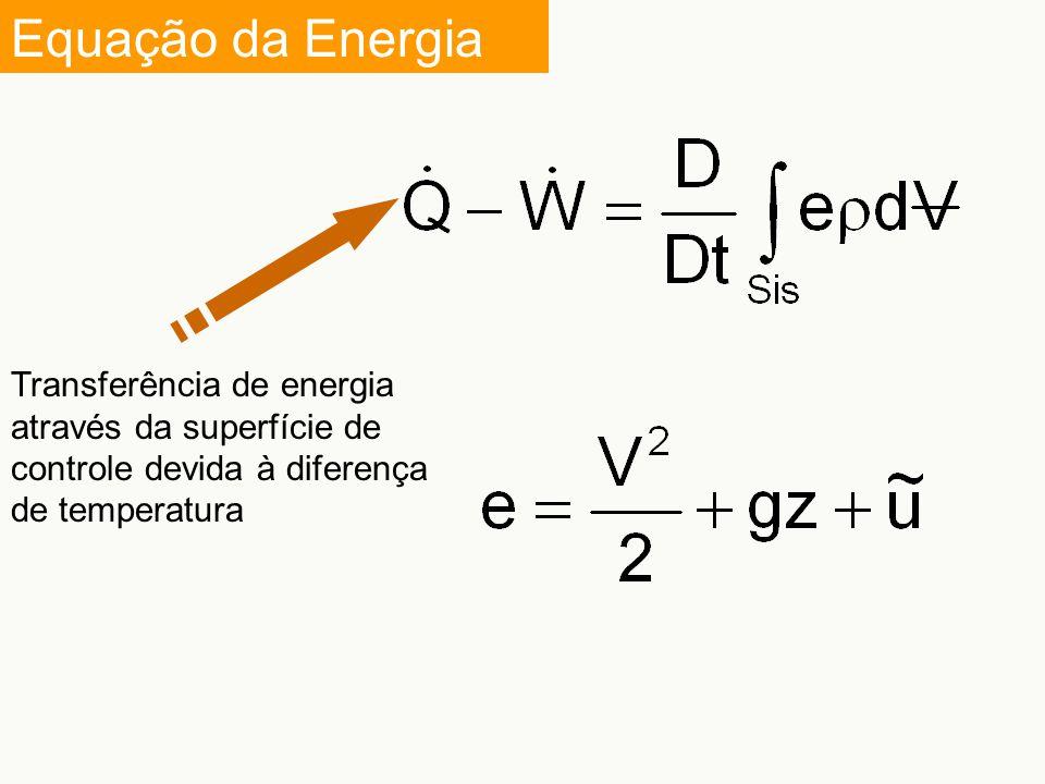 Transferência de energia através da superfície de controle devida à diferença de temperatura
