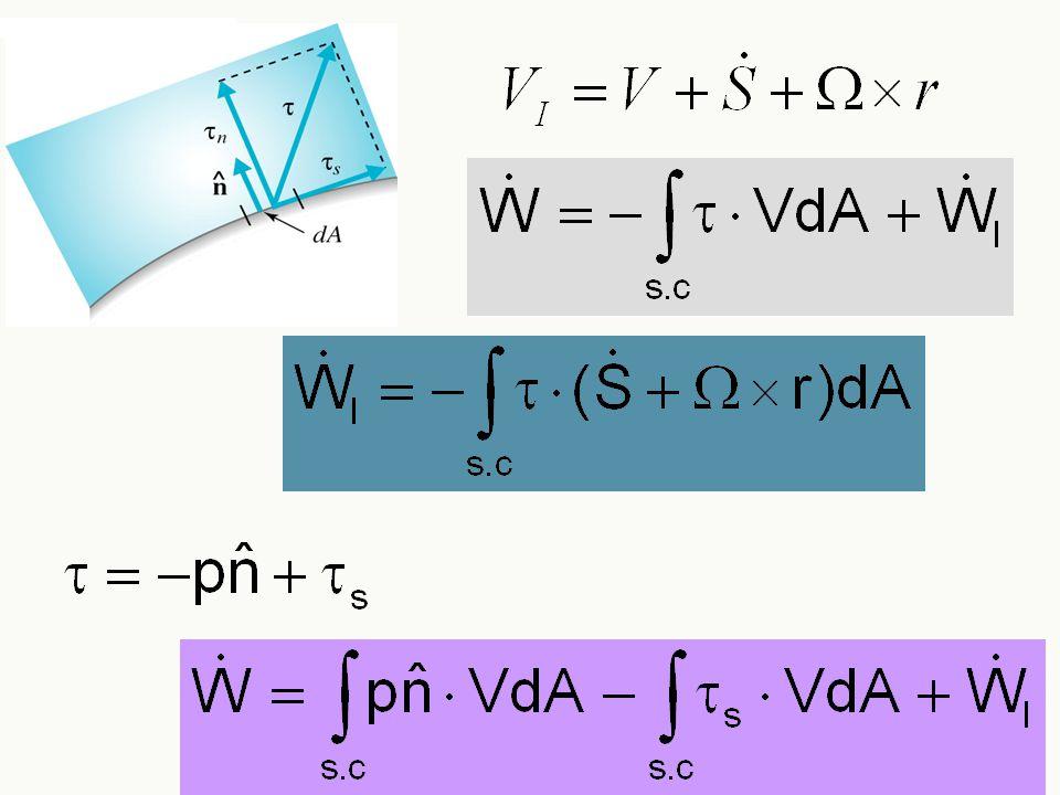 4.52 A partir da figura determine a taxa de trabalho do ar no instante mostrado se V pistão =10m/s, o torque T=20N.m, e o gradiente de velocidade na superfície da correia é 100s -1 e a pressão sobre o pistão é 400Pa.
