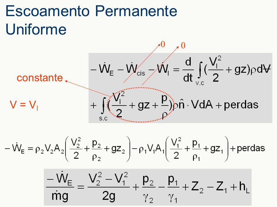 Escoamento Permanente Uniforme 0 0 V = V I constante