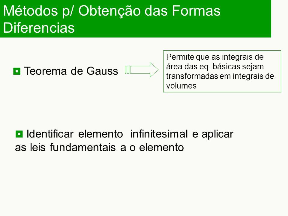 Métodos p/ Obtenção das Formas Diferencias  Teorema de Gauss Permite que as integrais de área das eq. básicas sejam transformadas em integrais de vol