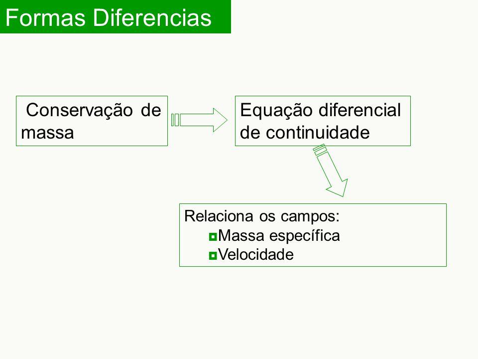 Formas Diferencias Conservação de massa Equação diferencial de continuidade Relaciona os campos:  Massa específica  Velocidade