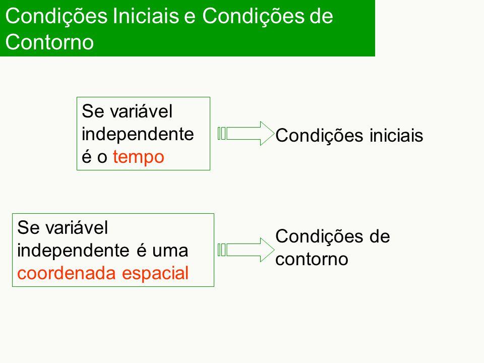 Condições Iniciais e Condições de Contorno Se variável independente é o tempo Condições iniciais Se variável independente é uma coordenada espacial Co