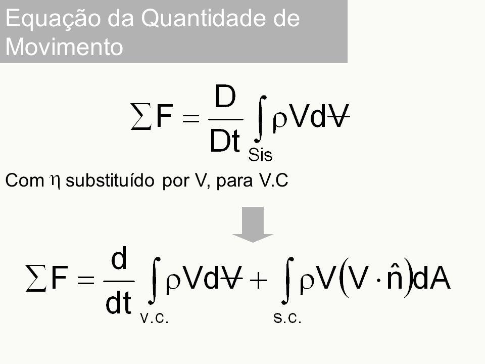 A equação da quantidade de movimento é usada principalmente para determinar as forças induzidas pelo escoamento.