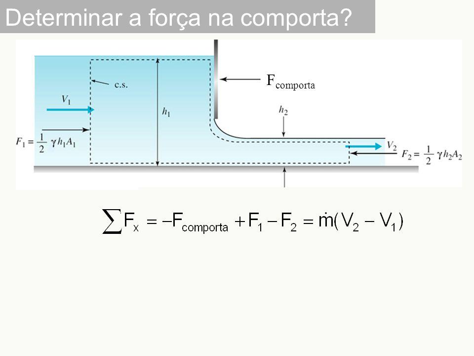 4.112 Encontre a força horizontal da água sobre a curva horizontal mostrada na figura