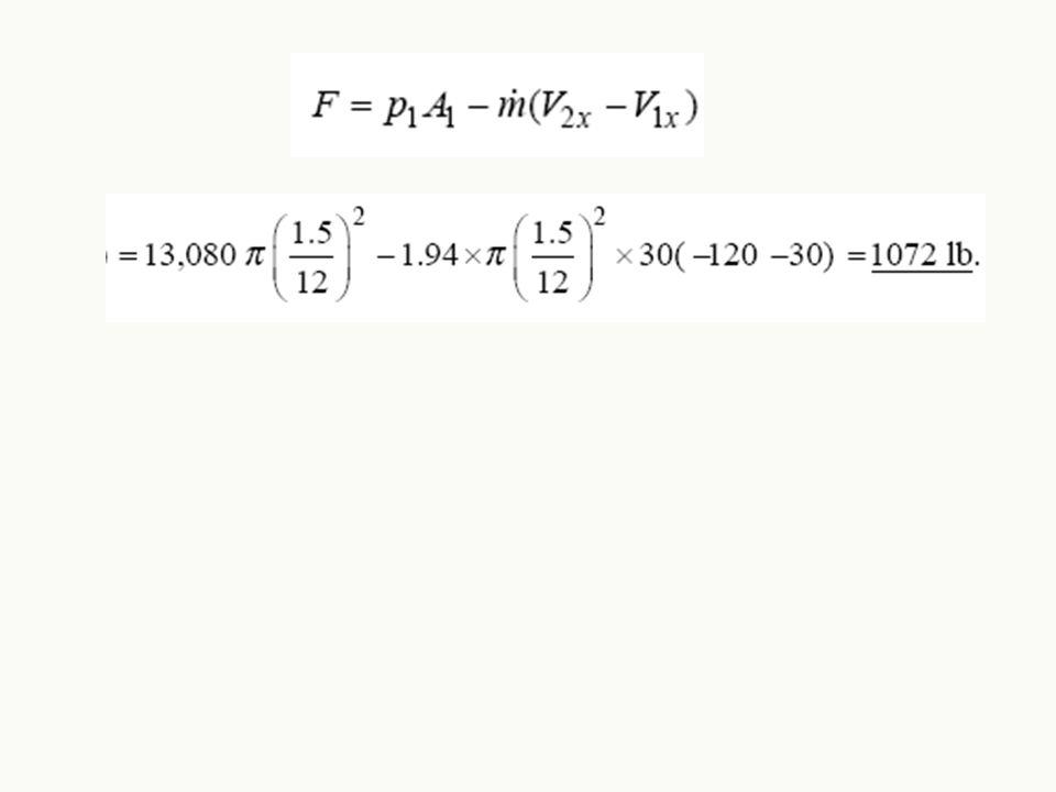 4.114 Qual é a força líquida necessária para se manter a placa com orifício, mostrada na figura, presa à tubulação.