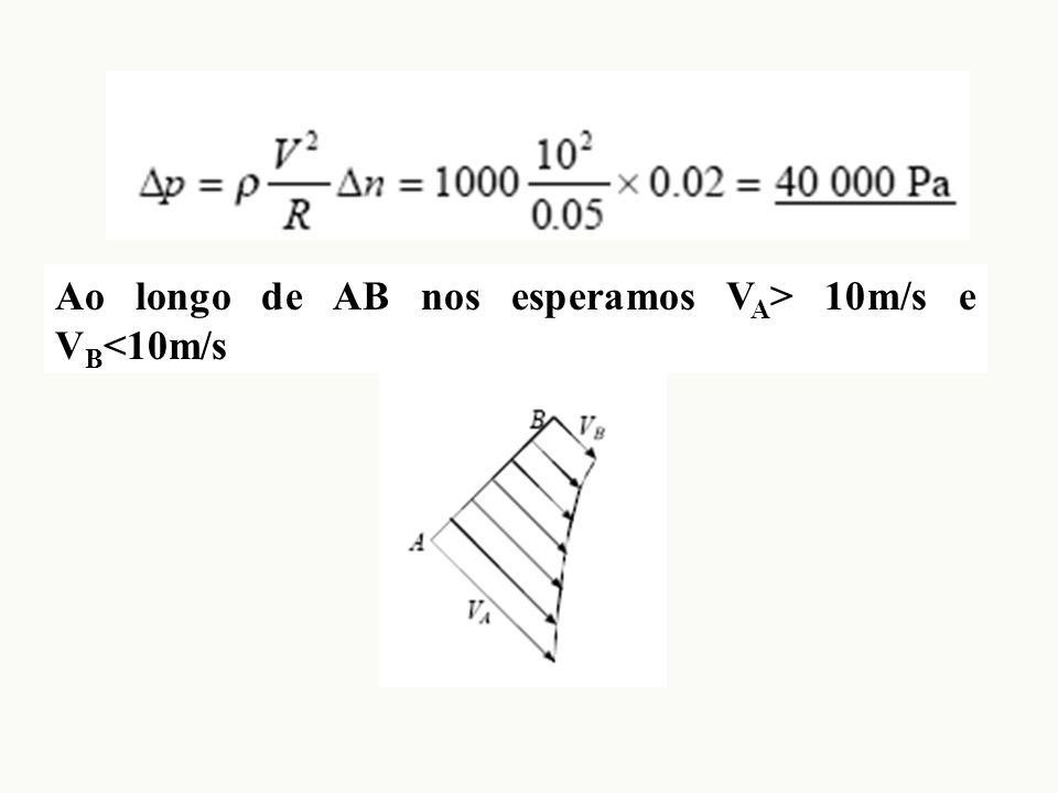 Para o escoamento mostrado, estime a pressão p 1, e a velocidade V 1, se V 2 = 20m/s.