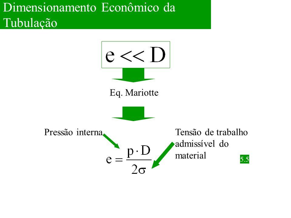 Dimensionamento Econômico da Tubulação 5.5 Pressão internaTensão de trabalho admissível do material Eq. Mariotte