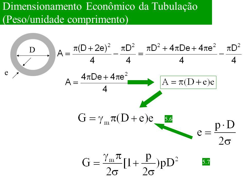 5.6 5.7 Dimensionamento Econômico da Tubulação (Peso/unidade comprimento) D e