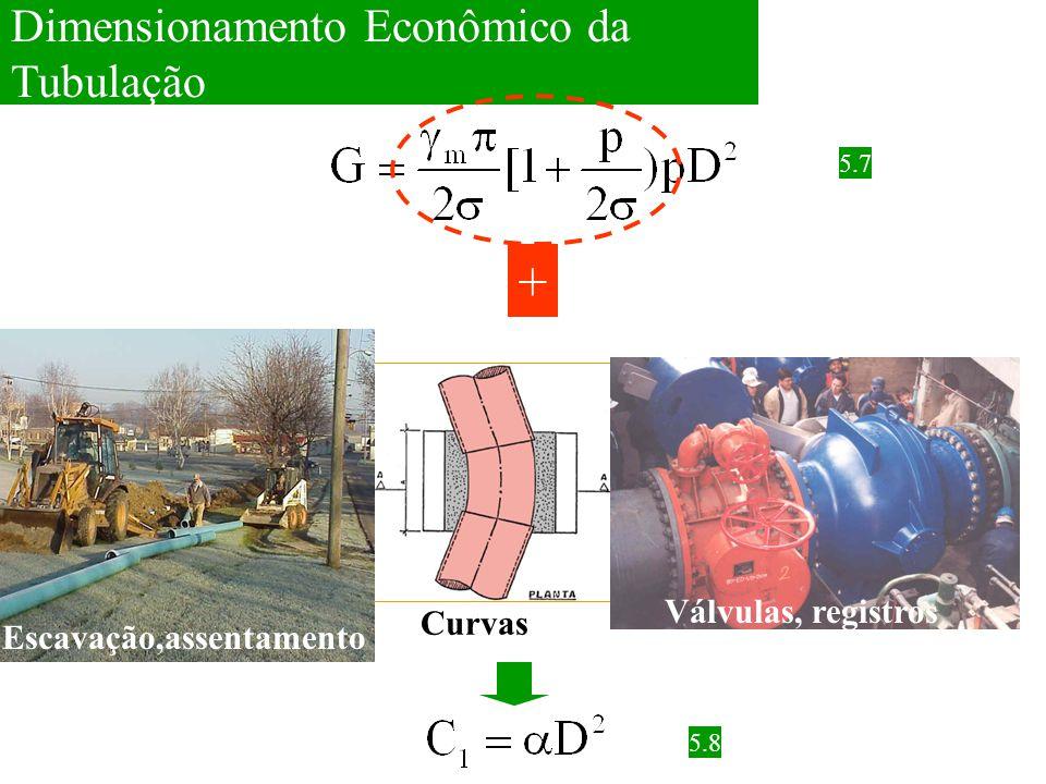 Dimensionamento Econômico da Tubulação 5.7 + 5.8 Curvas Válvulas, registros Escavação,assentamento
