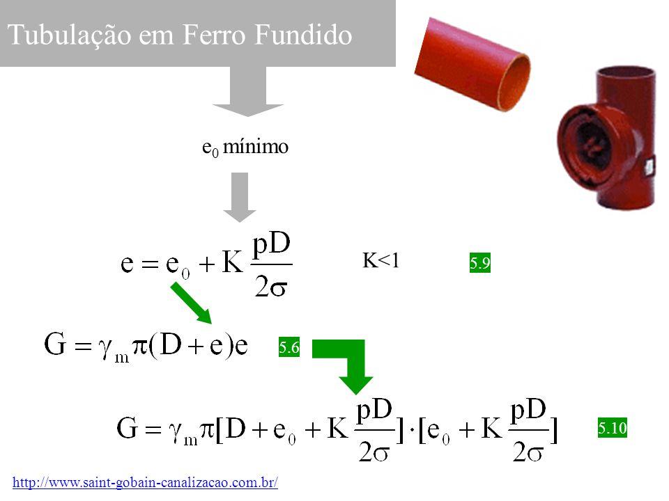 http://www.saint-gobain-canalizacao.com.br/ Tubulação em Ferro Fundido e 0 mínimo K<1 5.9 5.6 5.10