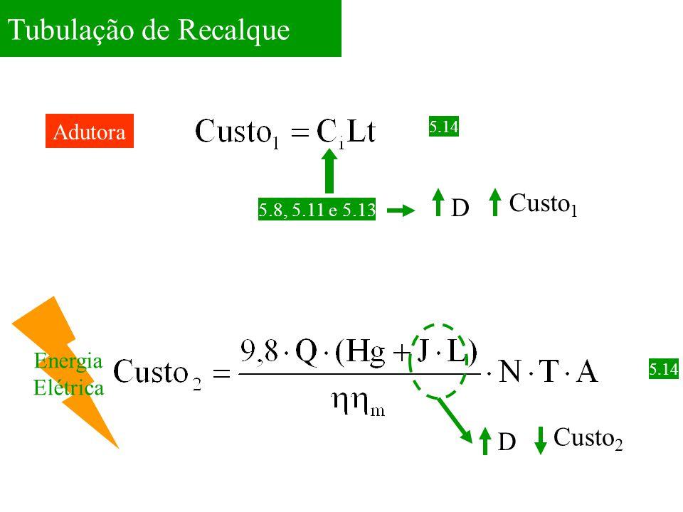 Tubulação de Recalque 5.14 5.8, 5.11 e 5.13 D Energia Elétrica Adutora Custo 1 D Custo 2