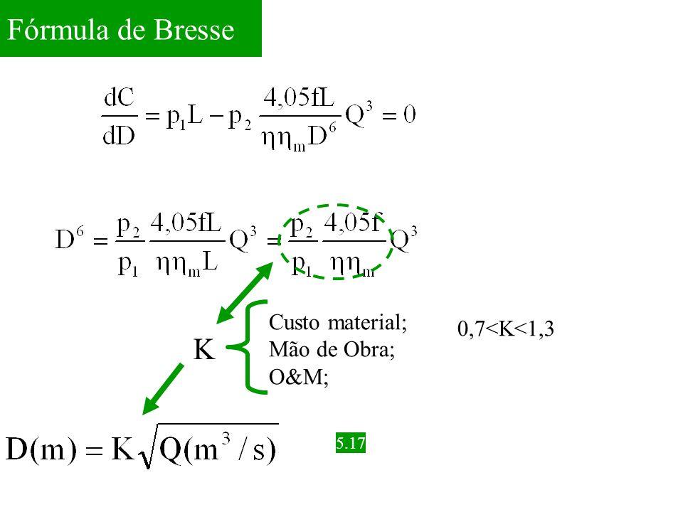 Fórmula de Bresse 5.17 K Custo material; Mão de Obra; O&M; 0,7<K<1,3