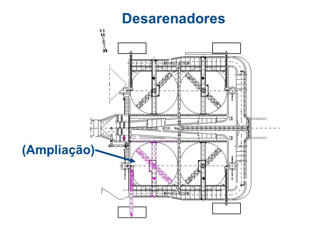 Operação dos Desarenadores Controle Teor de umidade Teor de sólidos voláteis Quantidade de material removido por m 3 de esgoto