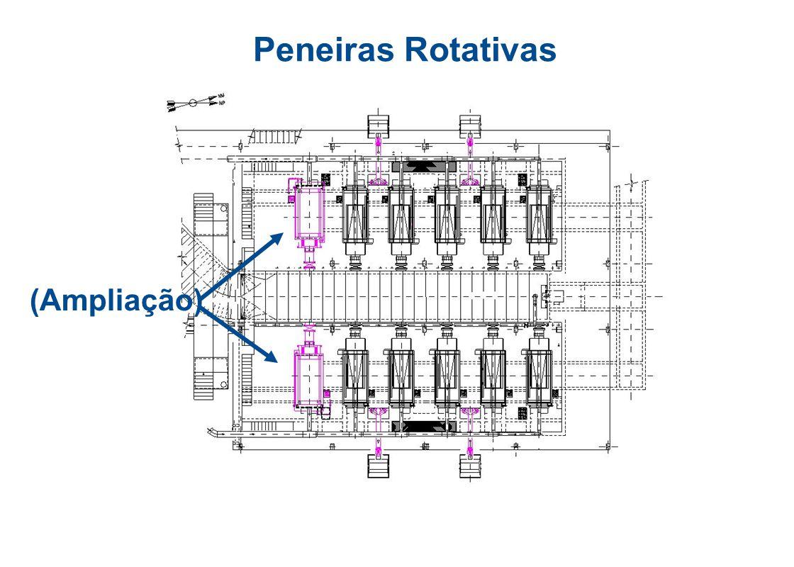 Dados Projeto - Peneiras Tem como função remover os resíduos maiores de 2 mm  Vazão máxima por peneira  0,69 m³/s para 12 peneiras em operação  0,8
