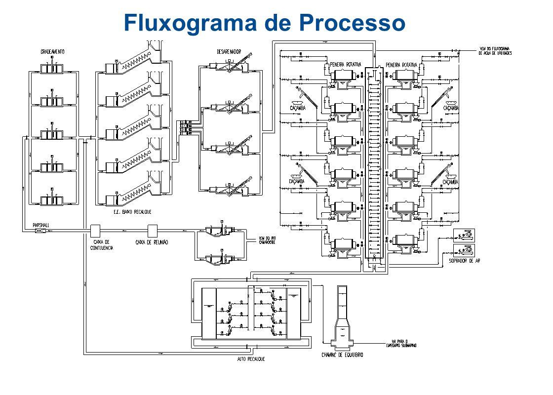 Dados Projeto – Grades EMBSASA Tem como função remover os materiais com dimensões entre 25 mm e 50 mm.  Espaço entre barras: 25 mm  Angulo relativo