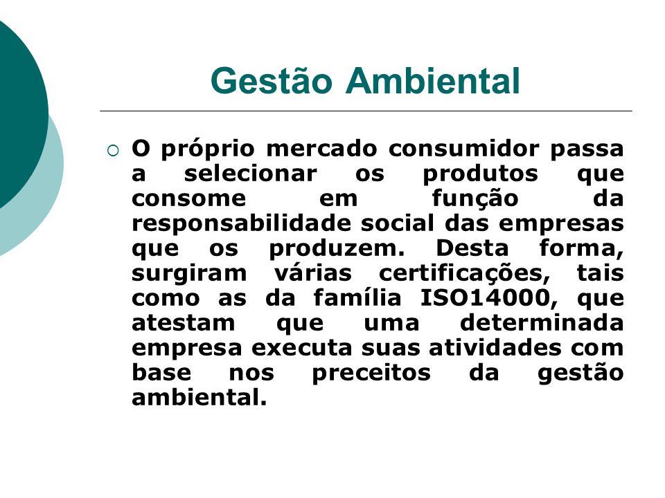 Gestão Ambiental  O próprio mercado consumidor passa a selecionar os produtos que consome em função da responsabilidade social das empresas que os pr