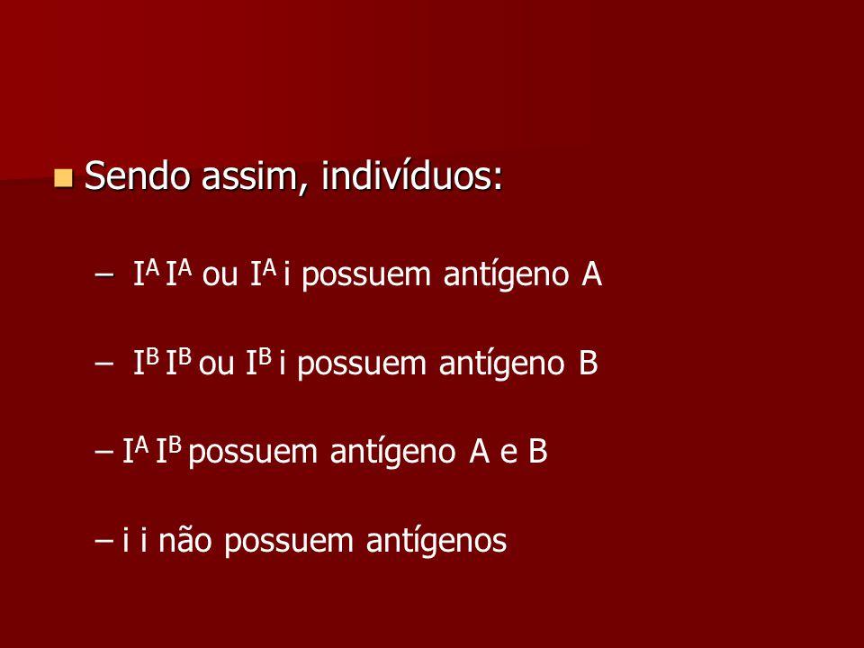 Sendo assim, indivíduos: Sendo assim, indivíduos: – – I A I A ou I A i possuem antígeno A – – I B I B ou I B i possuem antígeno B – –I A I B possuem a