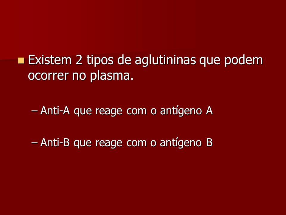 Existem 2 tipos de aglutininas que podem ocorrer no plasma. Existem 2 tipos de aglutininas que podem ocorrer no plasma. –Anti-A que reage com o antíge