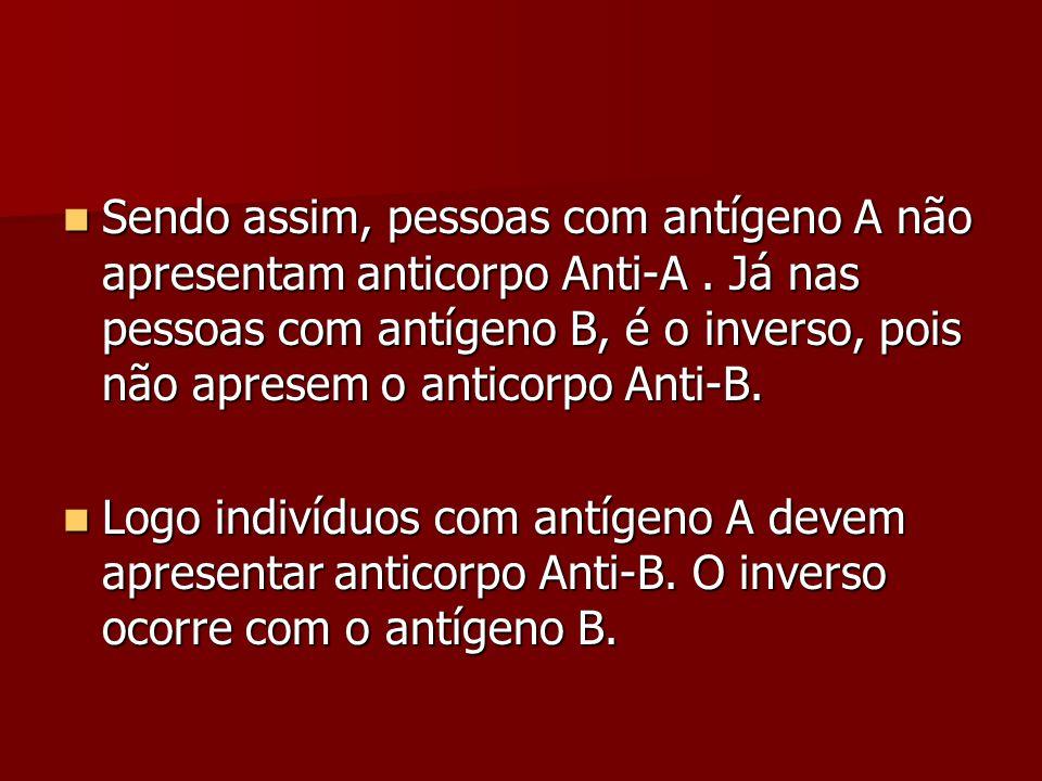 Sendo assim, pessoas com antígeno A não apresentam anticorpo Anti-A. Já nas pessoas com antígeno B, é o inverso, pois não apresem o anticorpo Anti-B.