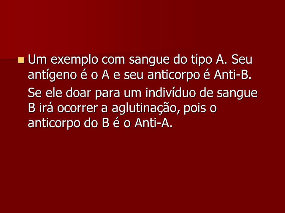 Um exemplo com sangue do tipo A. Seu antígeno é o A e seu anticorpo é Anti-B. Um exemplo com sangue do tipo A. Seu antígeno é o A e seu anticorpo é An