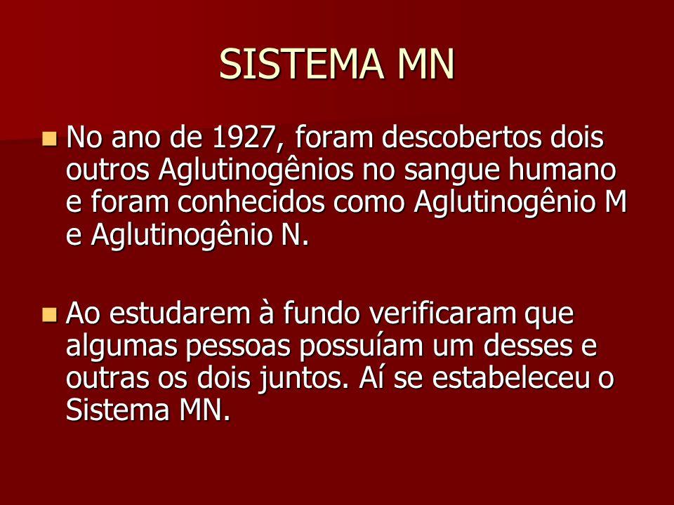 SISTEMA MN No ano de 1927, foram descobertos dois outros Aglutinogênios no sangue humano e foram conhecidos como Aglutinogênio M e Aglutinogênio N. No